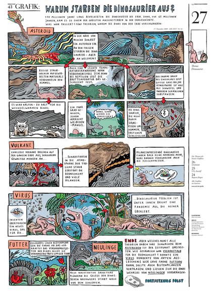 Niels, Schröder, Die-Zeit, Dinosaurier, Infografikseite