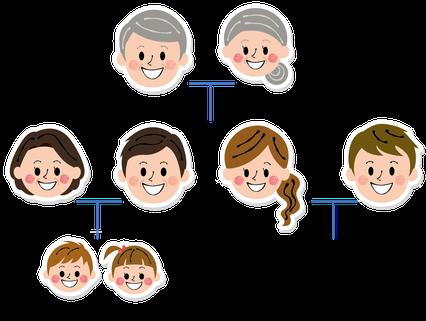 子供のいない夫婦,家系図
