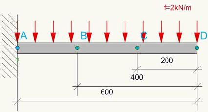 Comment dessiner l 39 allure du diagramme des moments sur base de la d form e cours de structure - Calcul metre lineaire ...