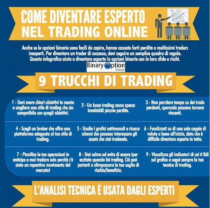 infografica trucchi trading bitcoin - infographics binaryoptioneurope