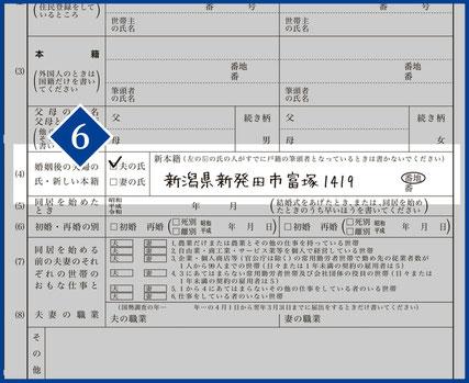 6.【婚姻後の夫婦の氏・新しい本籍】