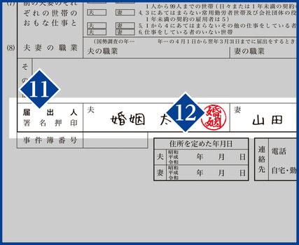 11・12.【届出人署名・押印】