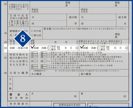 8.【初婚・再婚の別】