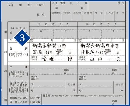3.【住所】