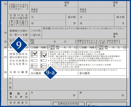 9.【夫妻の職業】