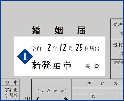 1.【届出日・届出先】