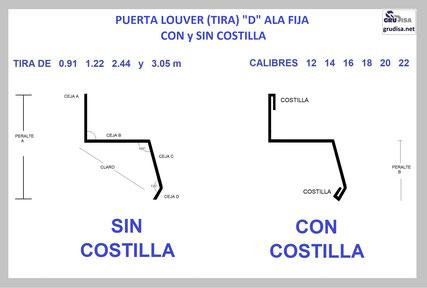 PUERTA LOUVER D (TIRA) CON y SIN COSTILLA