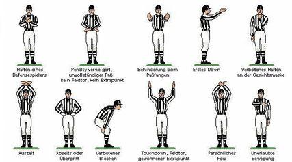 Die wichtigsten Schiedsrichterzeichen