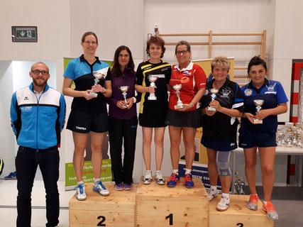 Martina Wilder und Andrea Botkova holten sich Silber bei den NÖ-Landesmeisterschaften im Doppel 35+ der Damen.