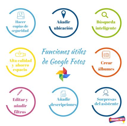 Funciones útiles de Google Fotos - AorganiZarte -