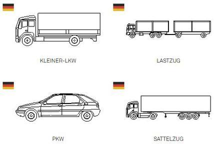 Autoturn Online Lastzug Sattelschlepper PKW LKW