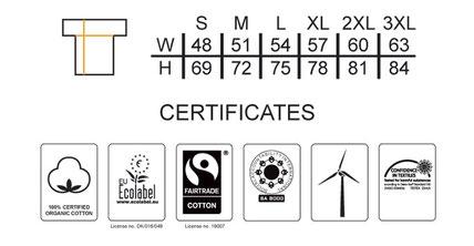 Grössentabelle   Mens Classic T-Shirt NEUTRAL    100% GOTS und Fairtrade zertifiziert