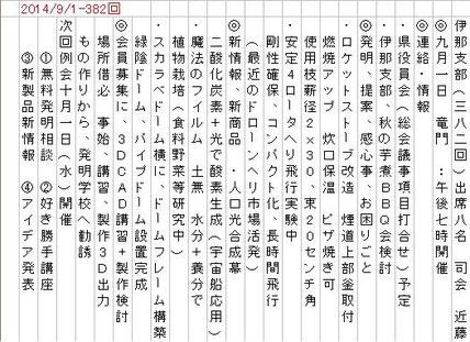 2014-9/1 伊那例会録