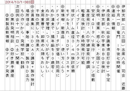 2014-10/1 伊那例会録