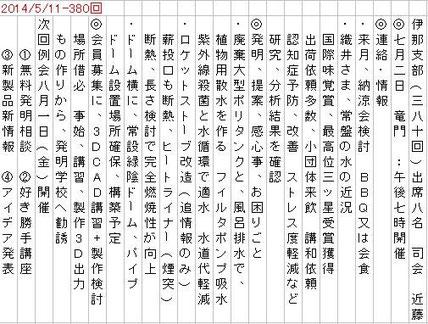 2014-7/2 伊那例会録
