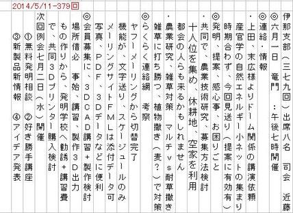 2014-6/1 伊那例会録