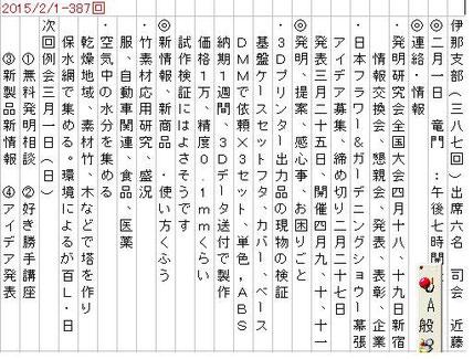 2015-1/11 伊那例会録