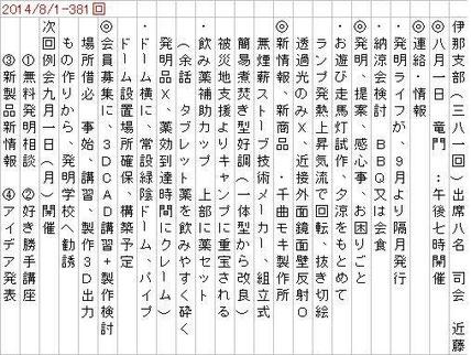 2014-8/1 伊那例会録