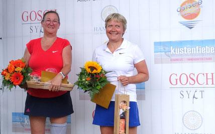 Anne Bielfeldt & Karin Gaudigs