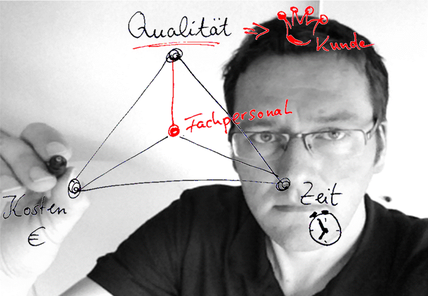 """quality triangle """"plus"""" - no quality without professionals & customer focus"""