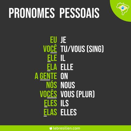 pronoms personnels en portugais pronomes pessoais em português