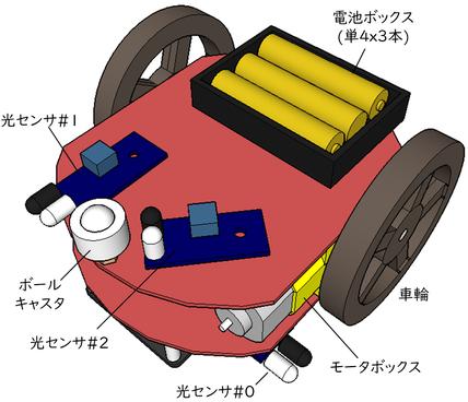 プログラミングロボットカーCube-D PGの裏面の説明図