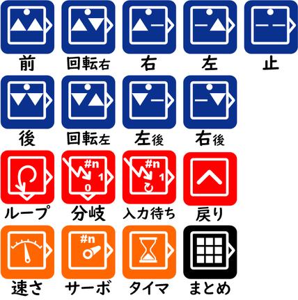 プログラミングロボットカーCube-D PGのブロックのコマンド種類