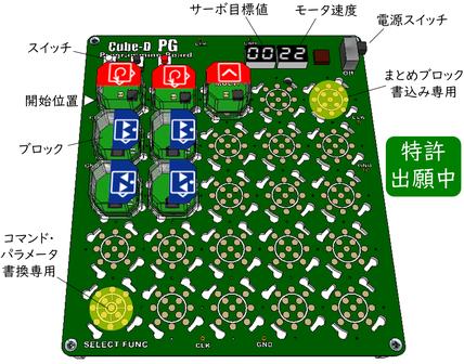 プログラミングロボットカーCube-D PGのプログラミングボードの説明図