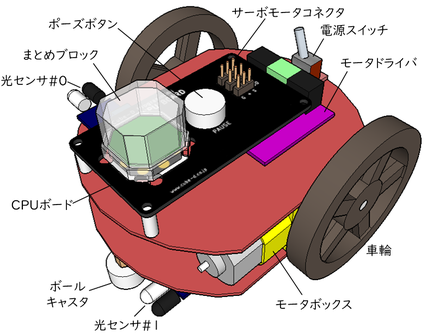 プログラミングロボットカーCube-D PGの表面の説明図