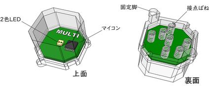 プログラミングロボットカーCube-D PGのブロックの説明図