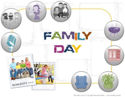CONCEPT DESIGN FAMILY DAY, BIGSMILE CLUB