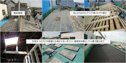 耐震改修工事 屋根改修