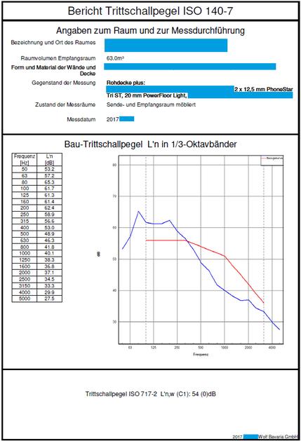 Bericht zur Trittschallmessung nach ISO 140-7