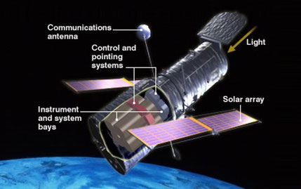 """""""Erkendelses øjne"""": Verdensrumteleskopet """"Hubble"""" (1)"""