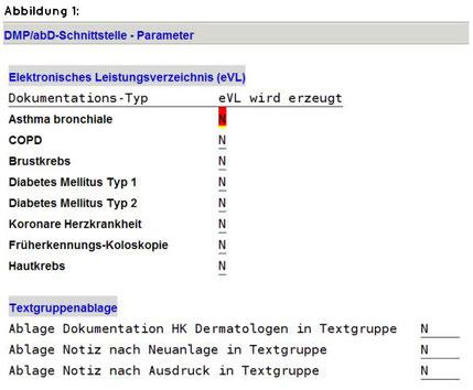 abasoft EVA Praxissoftware Ablage Notiz nach Neuanlage DMP
