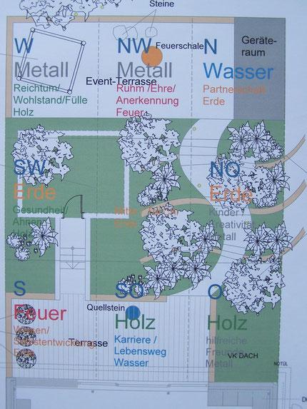 Feng Shui Garten Planung, 5 Elemente, Weinkeller, Event Terrasse