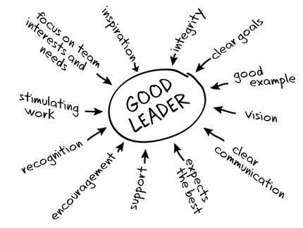 UN BON LEADER !