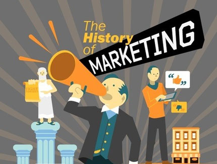 Storia del marketing