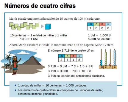 Ejercicios - Matemáticas 2º ciclo de primaria
