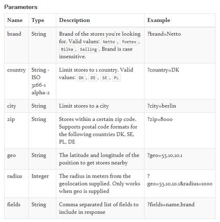Stores APIの例