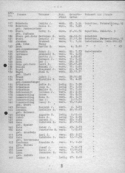 Quelle: www.statistik-des-holocast.de