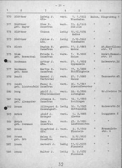 Quelle: statistik-des-holocaust.de