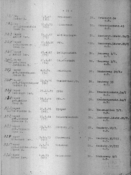 Quelle. www.statistik-des-holocaust.de