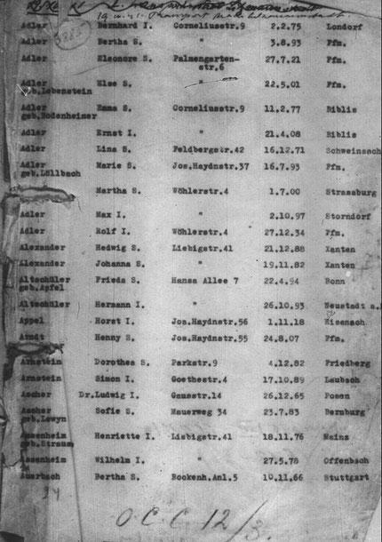 Quelle: www.statistik des holocaust.de