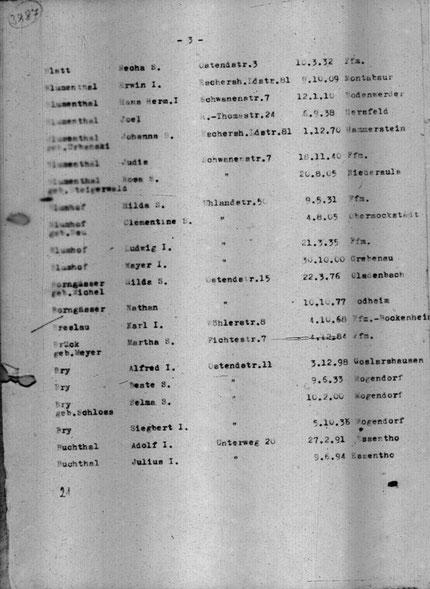 Quelle: www.statistik-des-holocaust.de