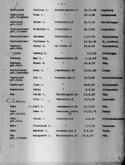 Quelle: www. statistik-des-holocaust.de
