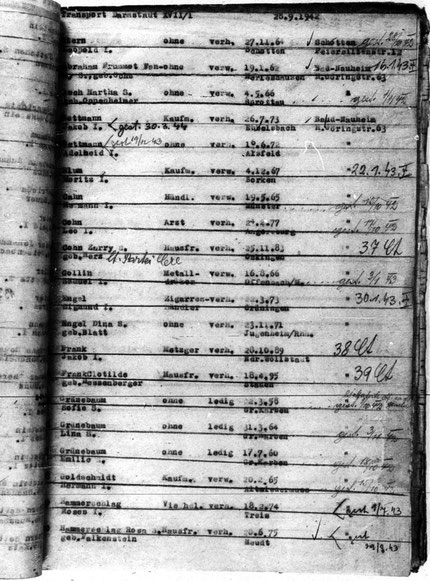 www.statistik-des-holocaust.de (Kopie Originaldokument)