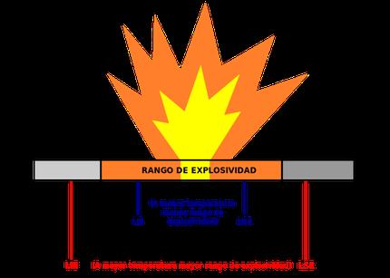 067138179 Teoría del fuego - Prevención, protección y actuación ante emergencias