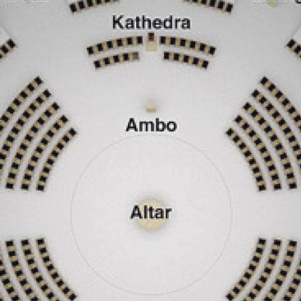 Umbauplan Hedwigskathedrale 2017 _Problem: Stolperstufe
