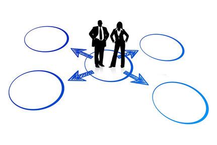 Leadership Unternehmensberatung und Führung. Wir machen Sie besser.